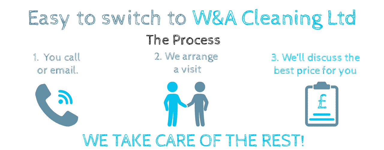 Why Book Cleaning Service with W&A Cleaning Limited